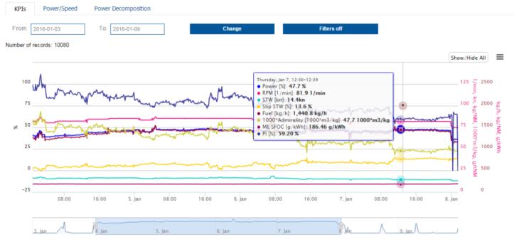Optymalizacja w wyświetlaniu danych i jeszcze lepszy zakres pracy – ENAMOR wprowadza nowe funkcje do jednego z flagowych produktów – EVT v.2.64